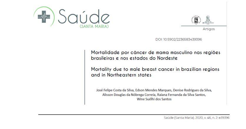 Mortalidade por câncer de mama masculino nas regiões brasileiras e nos estados do Nordeste